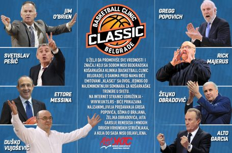 Basketball Clinic Belgrade CLASSIC